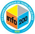 premio-200-maiores-empresas-telecom-ti-2013